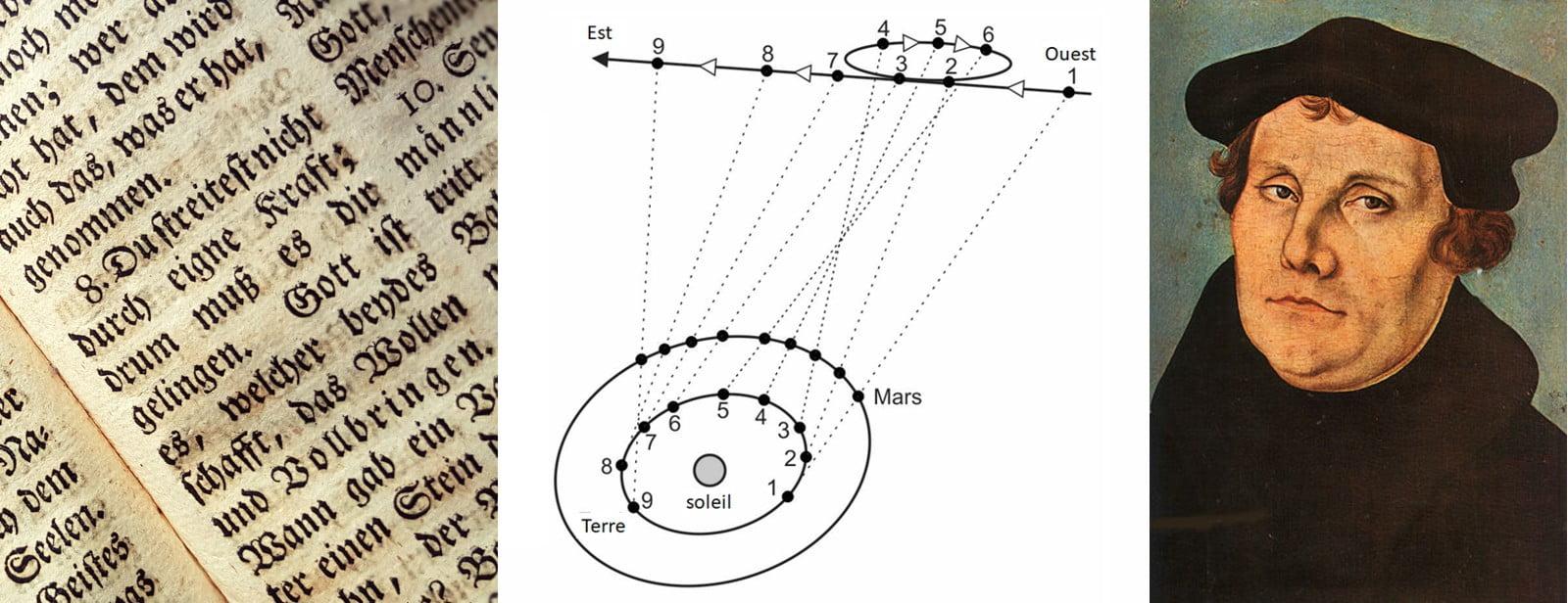Cours en ligne : Dieu est-il à l'origine du mouvement rétrograde de l'orbite de mars ?